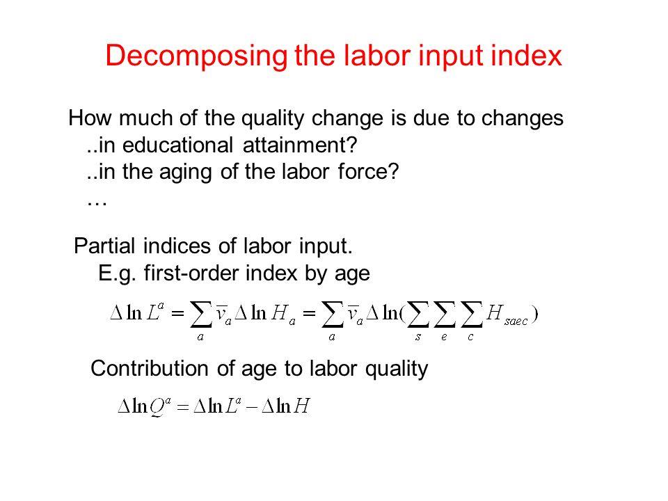 Decomposing the labor input index