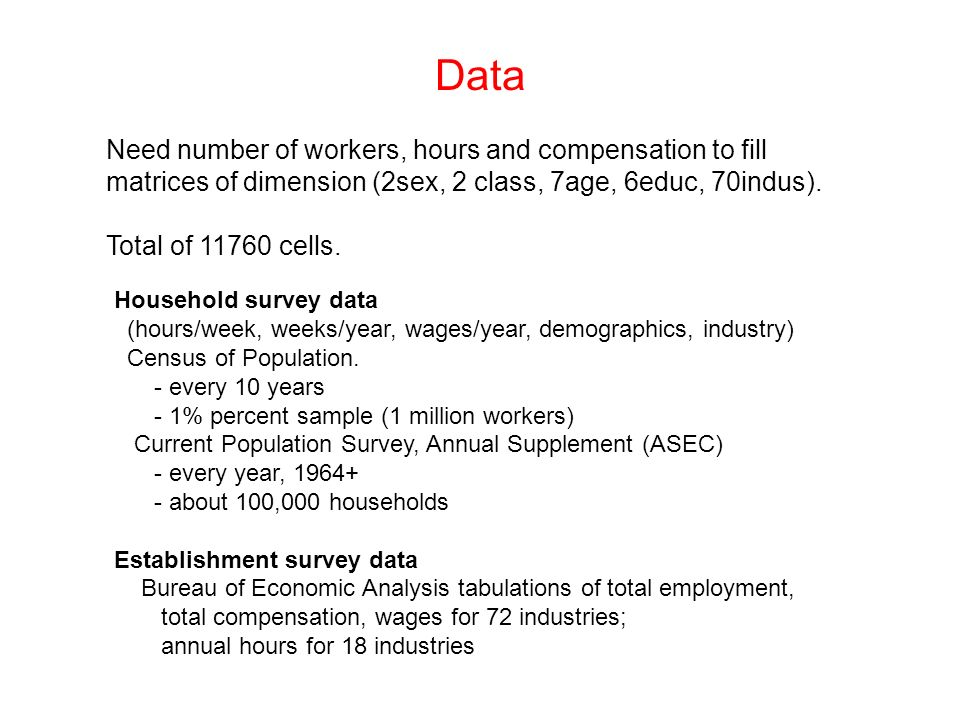 DataNeed number of workers, hours and compensation to fill matrices of dimension (2sex, 2 class, 7age, 6educ, 70indus).