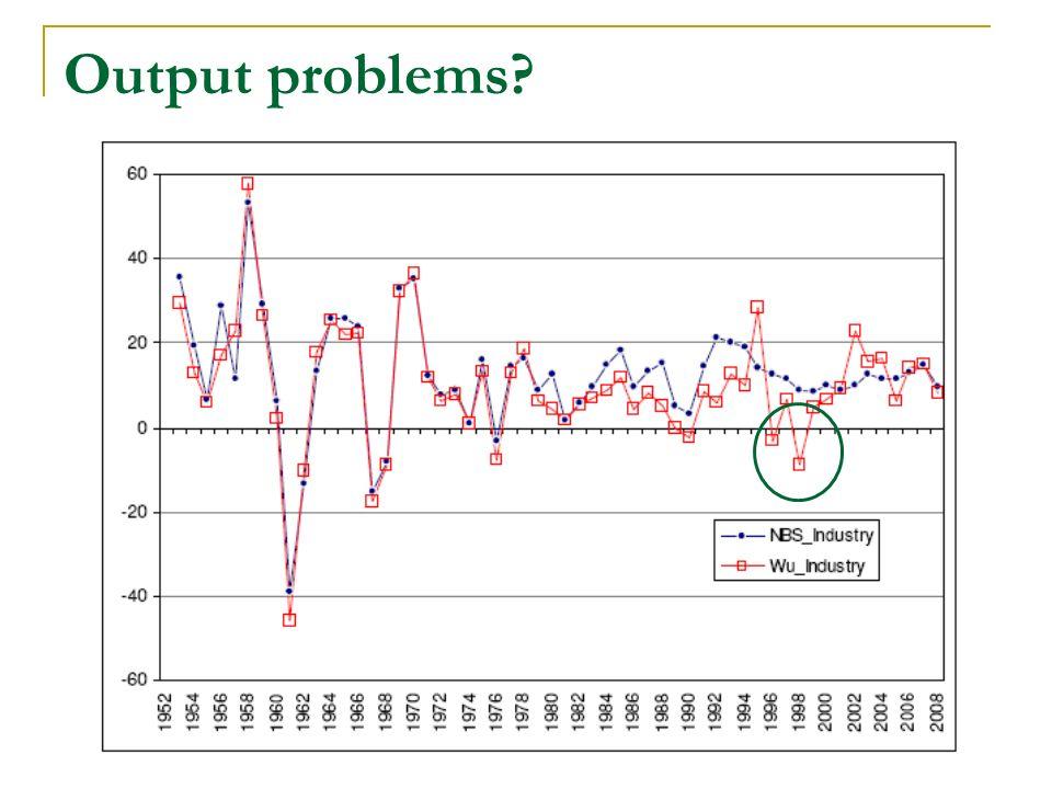 Output problems