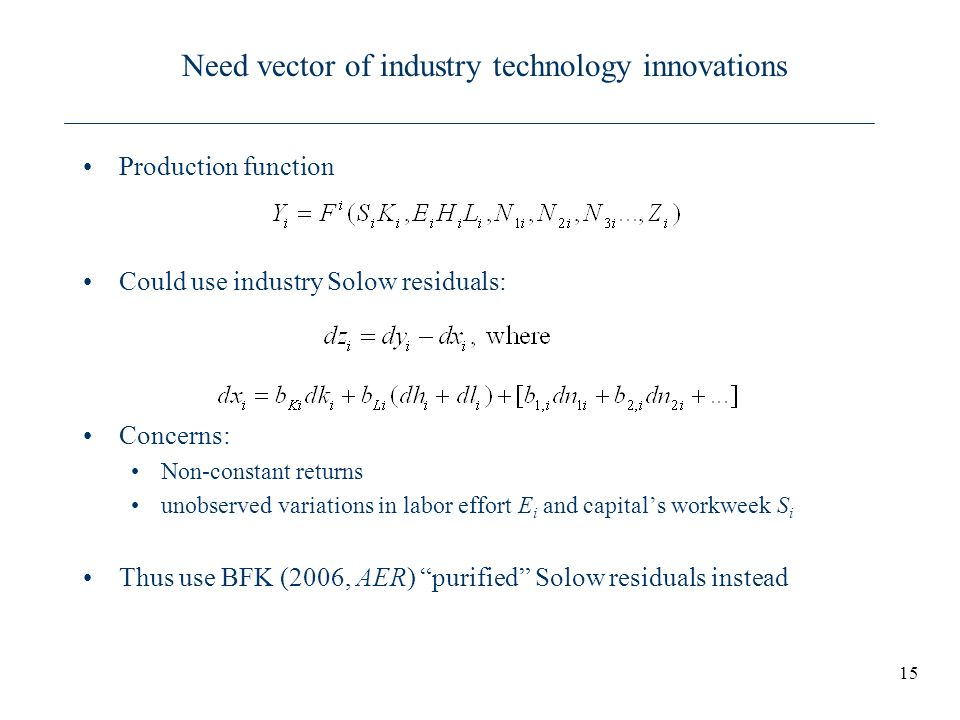Need vector of industry technology innovations