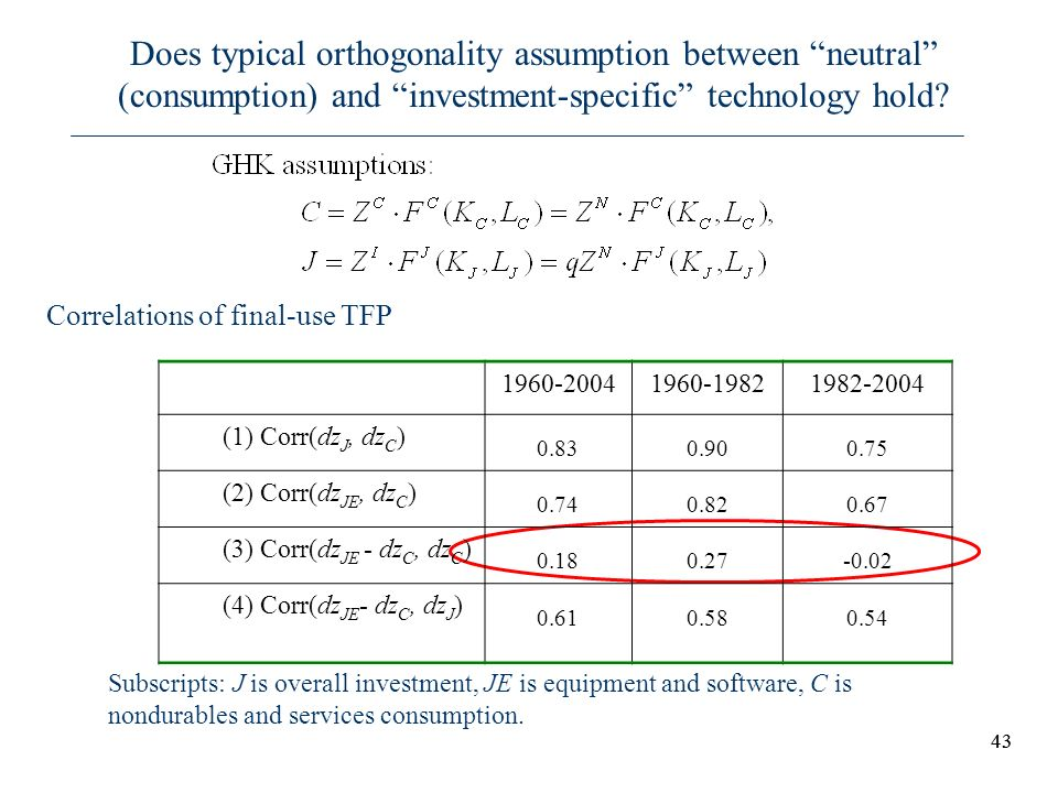 Does typical orthogonality assumption between neutral (consumption) and investment-specific technology hold