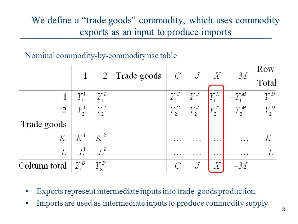 We define a trade goods commodity, which uses commodity exports as an input to produce imports