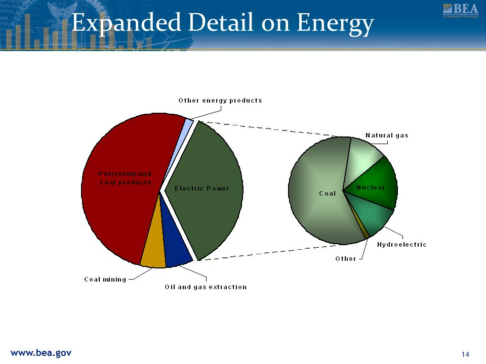 Expanded Detail on Energy