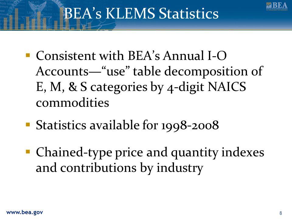 BEA's KLEMS Statistics