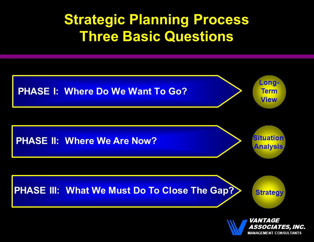 the basic planning process They want to improve the demand planning process, but remain skeptical that they can ever do so in our research at supply chain insights, we find that demand planning is the most.