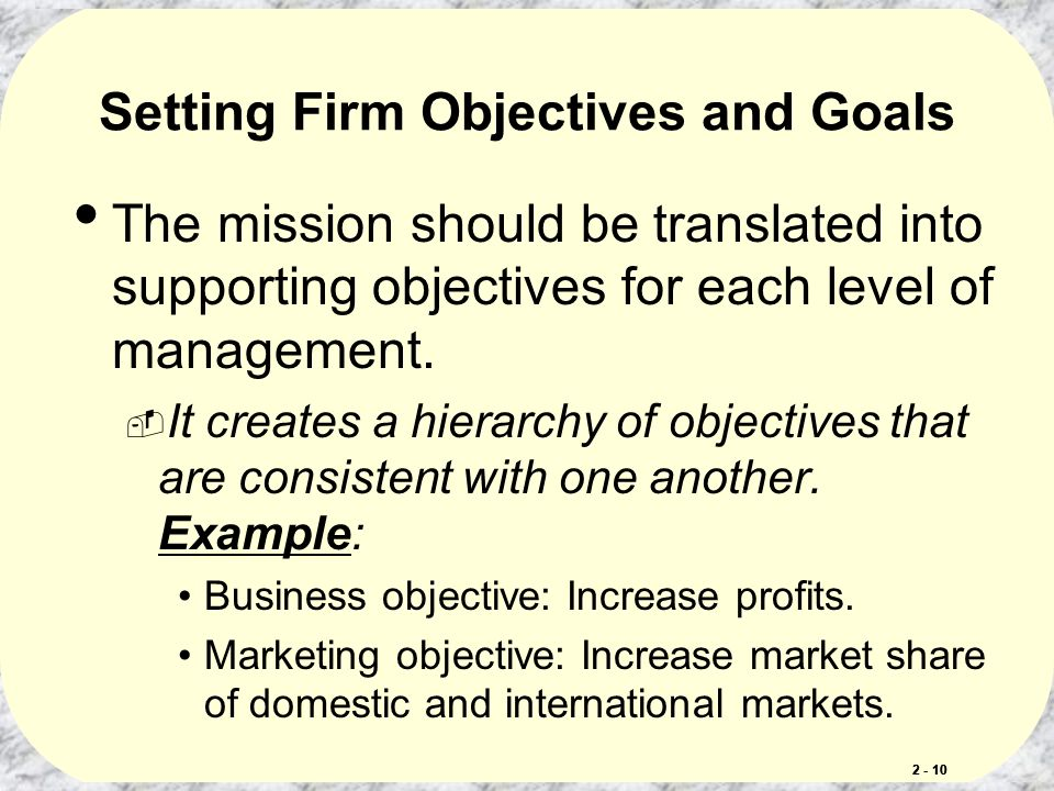 Marketing Research Objectives Examples Term Paper Help