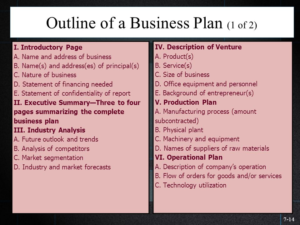 an outline of the business plan Business plan outline guidelines for business planning the business plan is your pathway to profit it can mean the difference between success and.