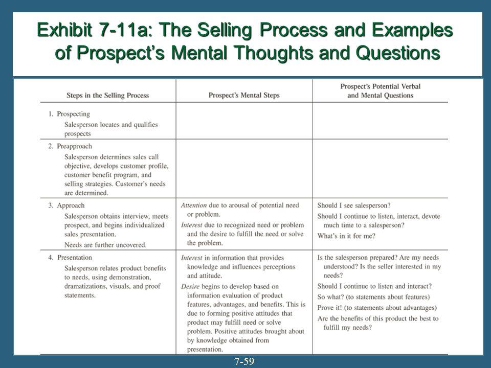 sales interview presentation