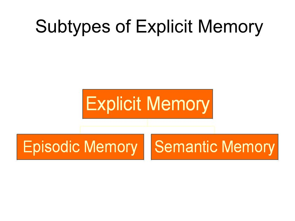MEMORY. - ppt download