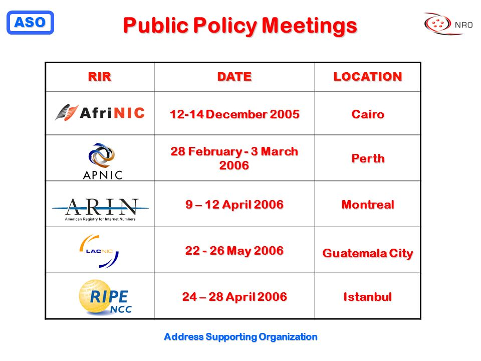 Public Policy Meetings