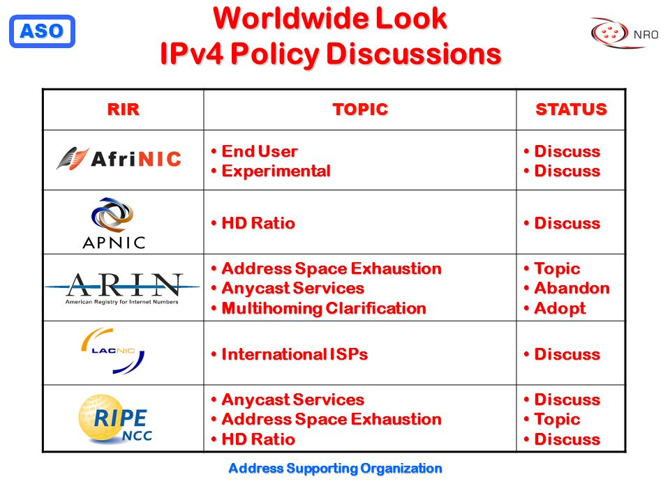 Worldwide Look IPv4 Policy Discussions