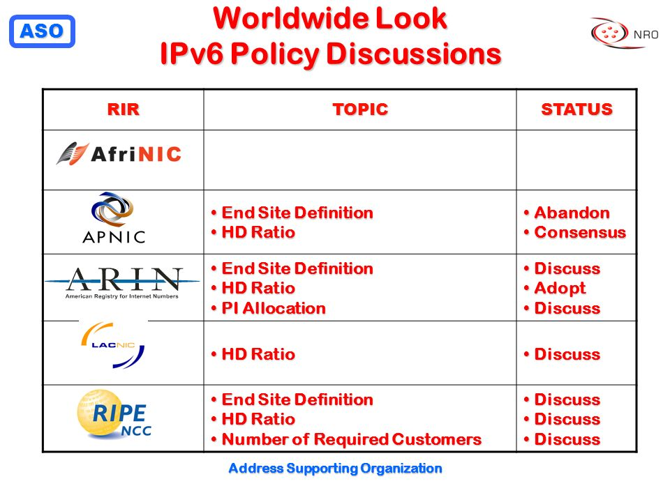 Worldwide Look IPv6 Policy Discussions