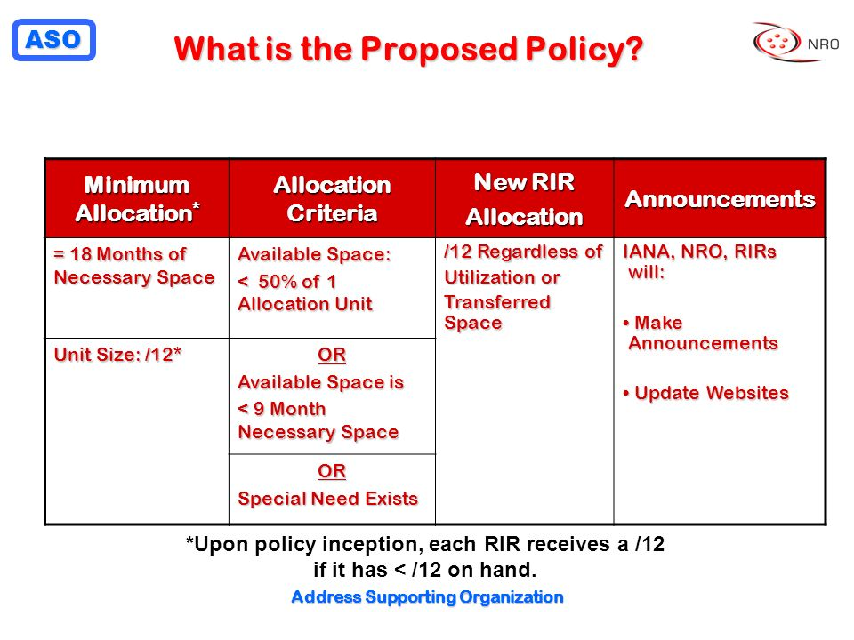 What is the Proposed Policy