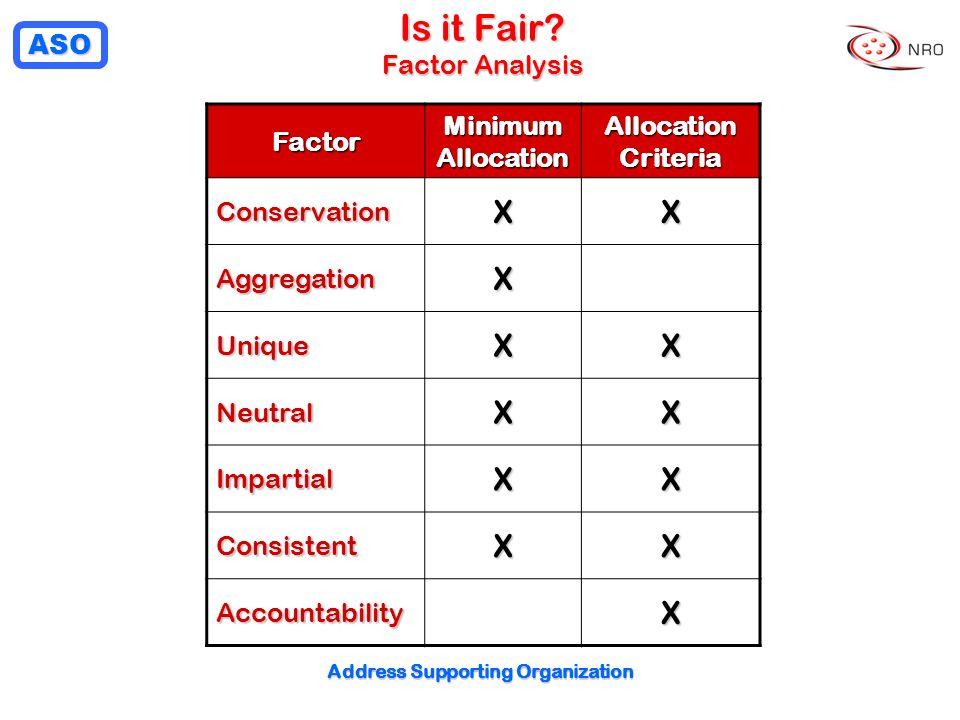 Is it Fair Factor Analysis