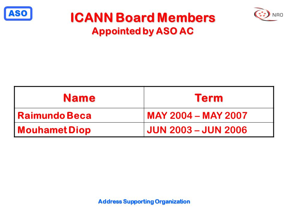 ICANN Board Members Appointed by ASO AC