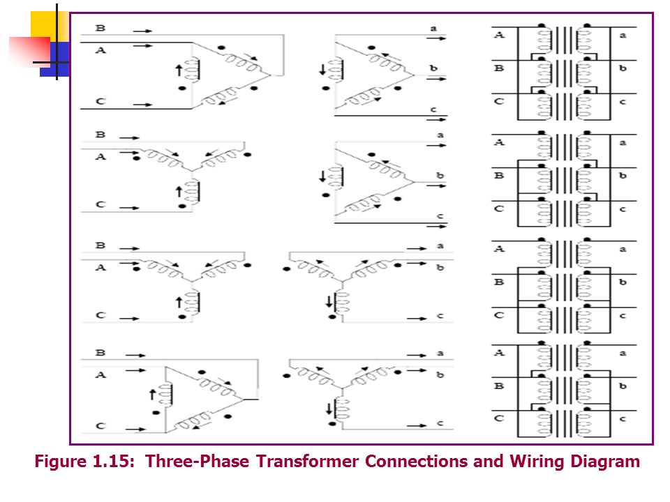 Figure+1.15%3A+Three Phase+Transformer+Connections+and+Wiring+Diagram 1 6 real single phase transformer ppt download transformer connection diagrams at readyjetset.co