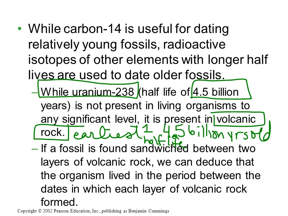 Youngest carbon dating
