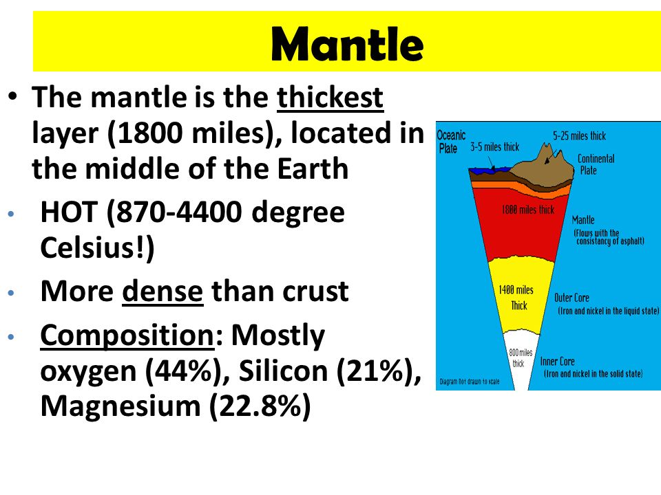 inner core composition thickness and state of matter. 11 mantle inner core composition thickness and state of matter