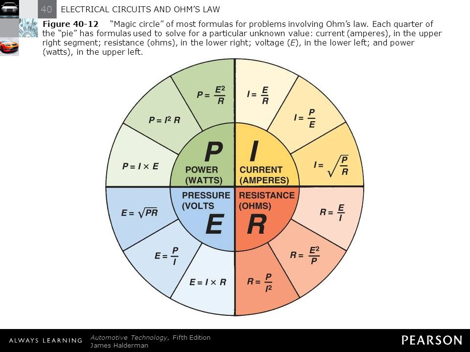 electrical laws and formulas pdf