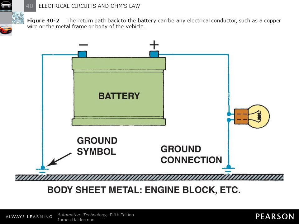 electrical circuits and ohm s law ppt video online download. Black Bedroom Furniture Sets. Home Design Ideas