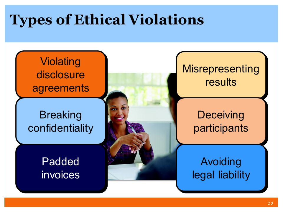 3 Types of Ethical Systems to Follow - ThoughtCo