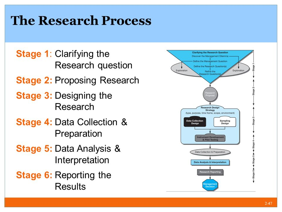 stages of research process pdf