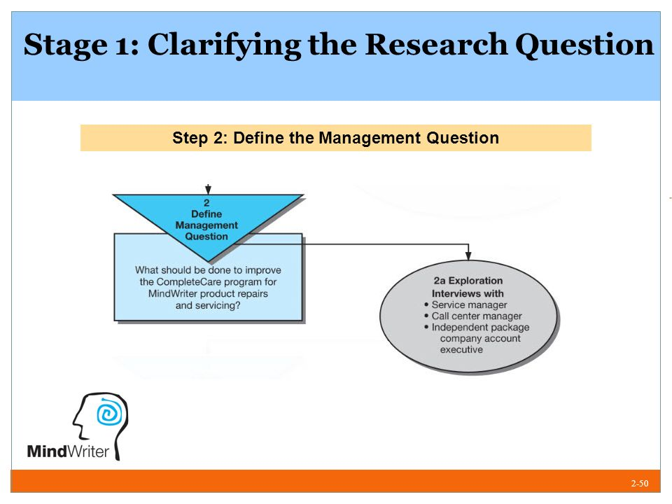 management research question hierarchy for a management dilemma Res 351 final exam answers 2017  b management-research question hierarchy  the following questions is considered first when discussing a management dilemma a.
