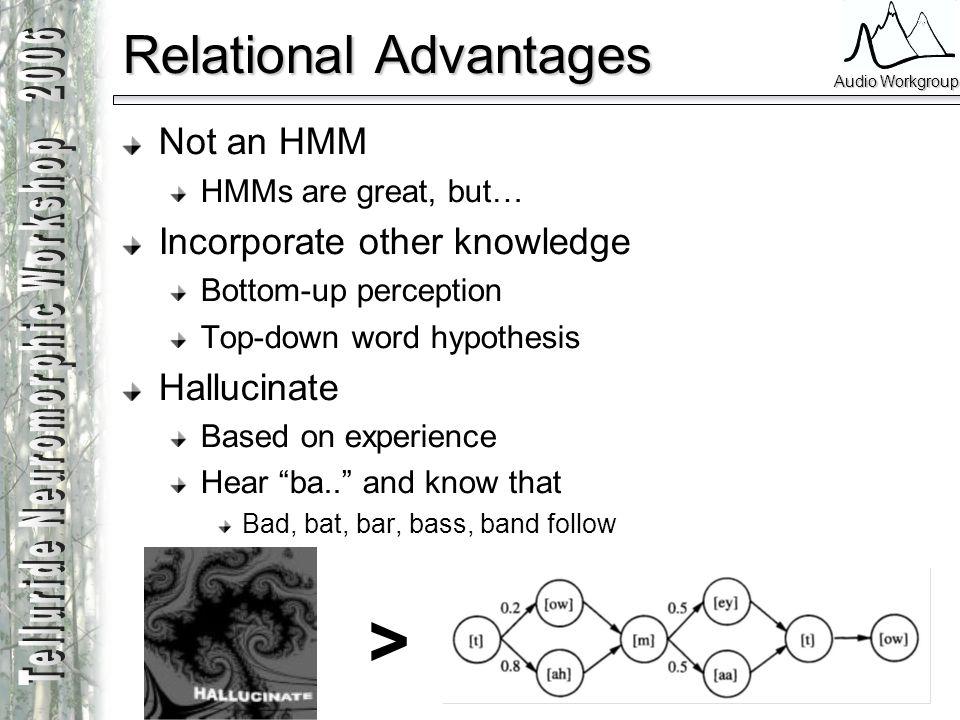 Relational Advantages