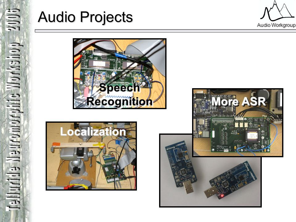 Audio Projects Speech Recognition More ASR Localization