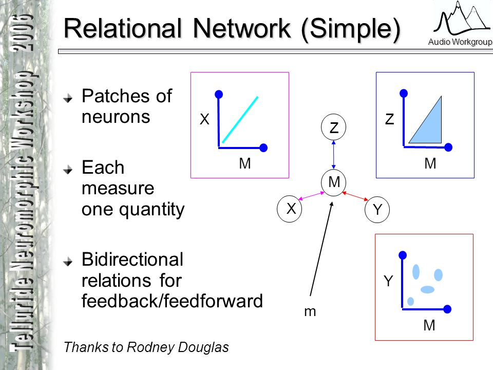 Relational Network (Simple)