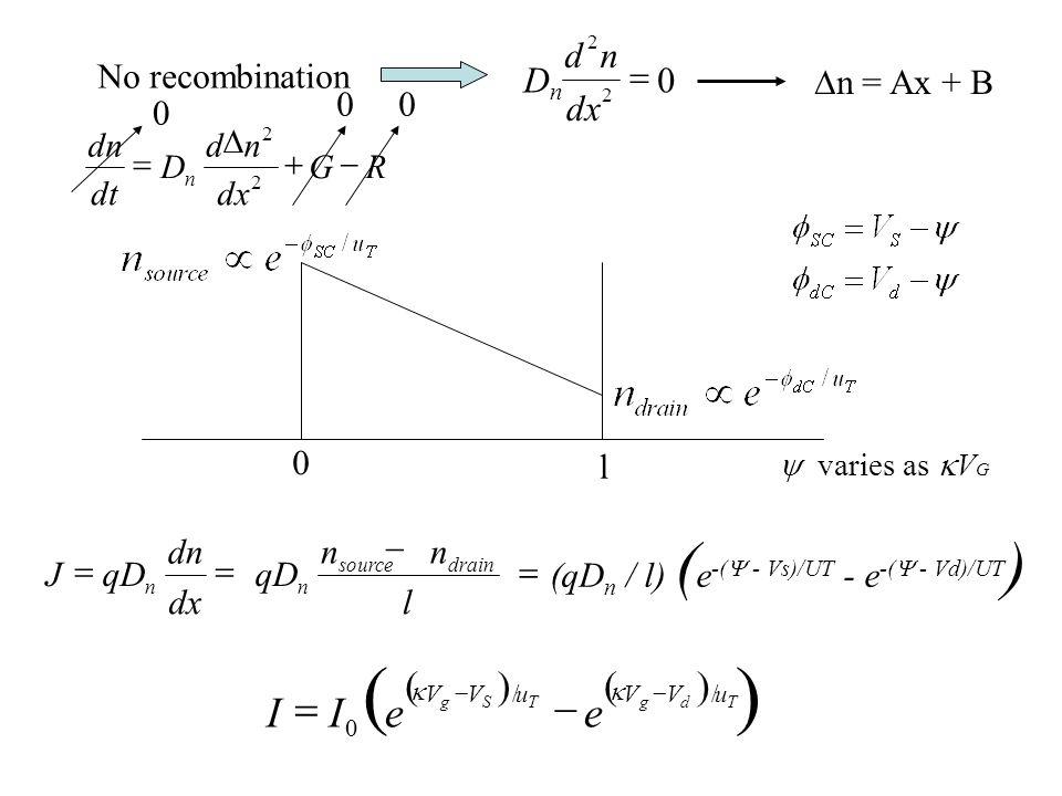 ( ) I = I e - e ( ) ( ) d n Dn = dx No recombination Dn = Ax + B l dn