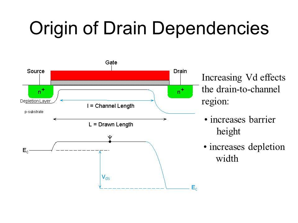 Origin of Drain Dependencies