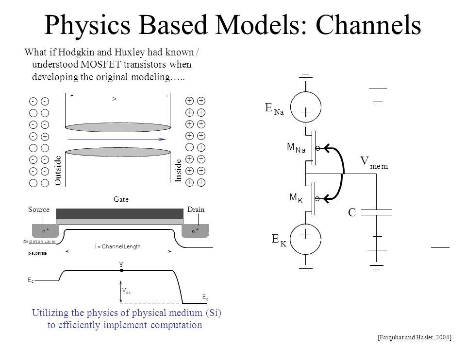 Physics Based Models: Channels