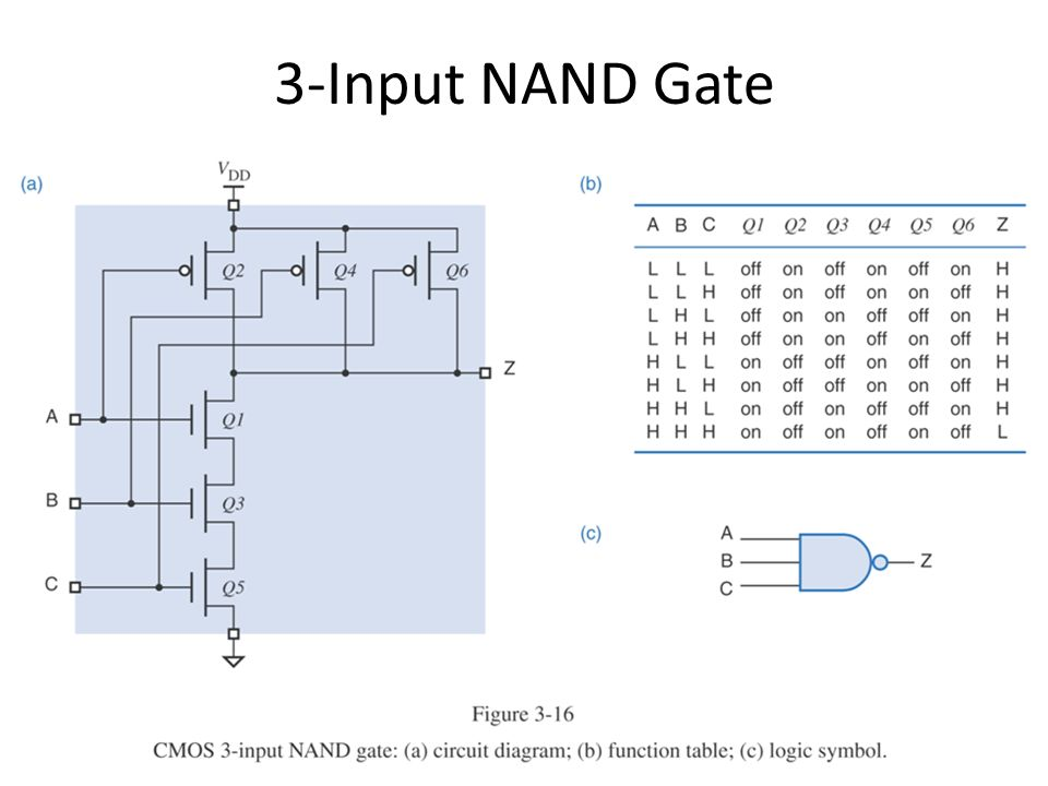 Cmos nand gate circuit diagram circuit and schematics for Circuit nand