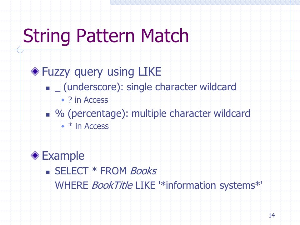 String Pattern Match Fuzzy query using LIKE Example