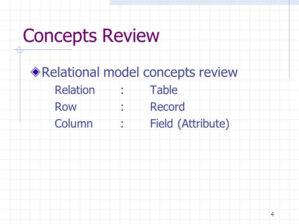 Concepts Review Relational model concepts review Relation : Table
