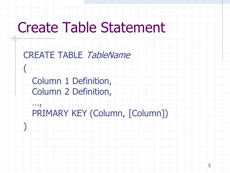 Create Table Statement