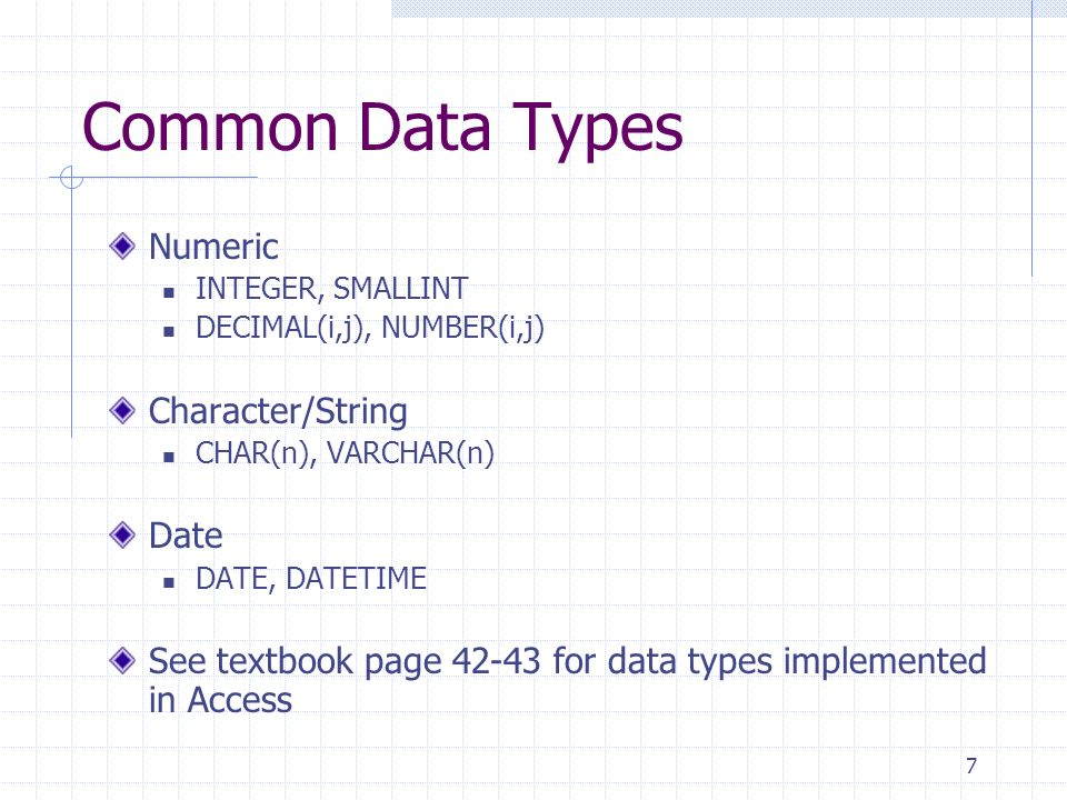 Common Data Types Numeric Character/String Date