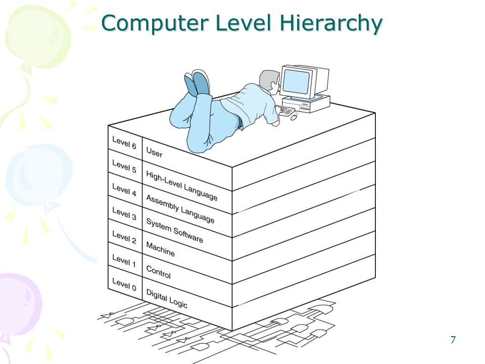 an introduction to the work by computer programmers the writers of computer programs The term computer programmer can refer to a specialist in one area  programmers work in  programmers write programs.
