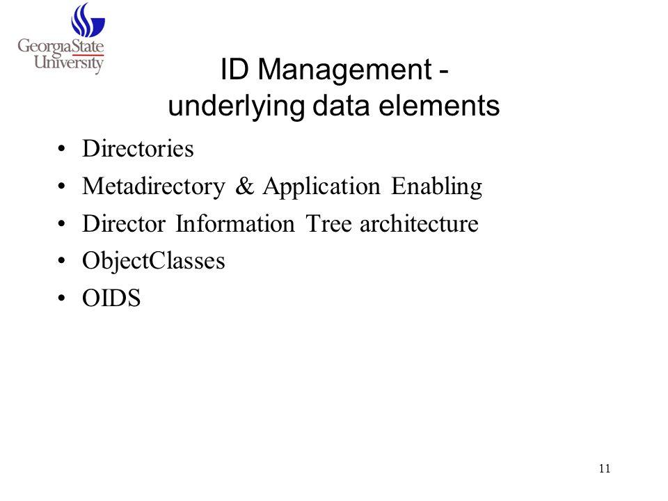 ID Management - underlying data elements