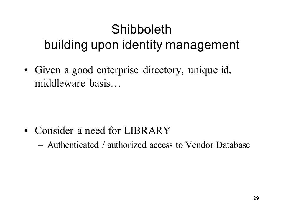 Shibboleth building upon identity management