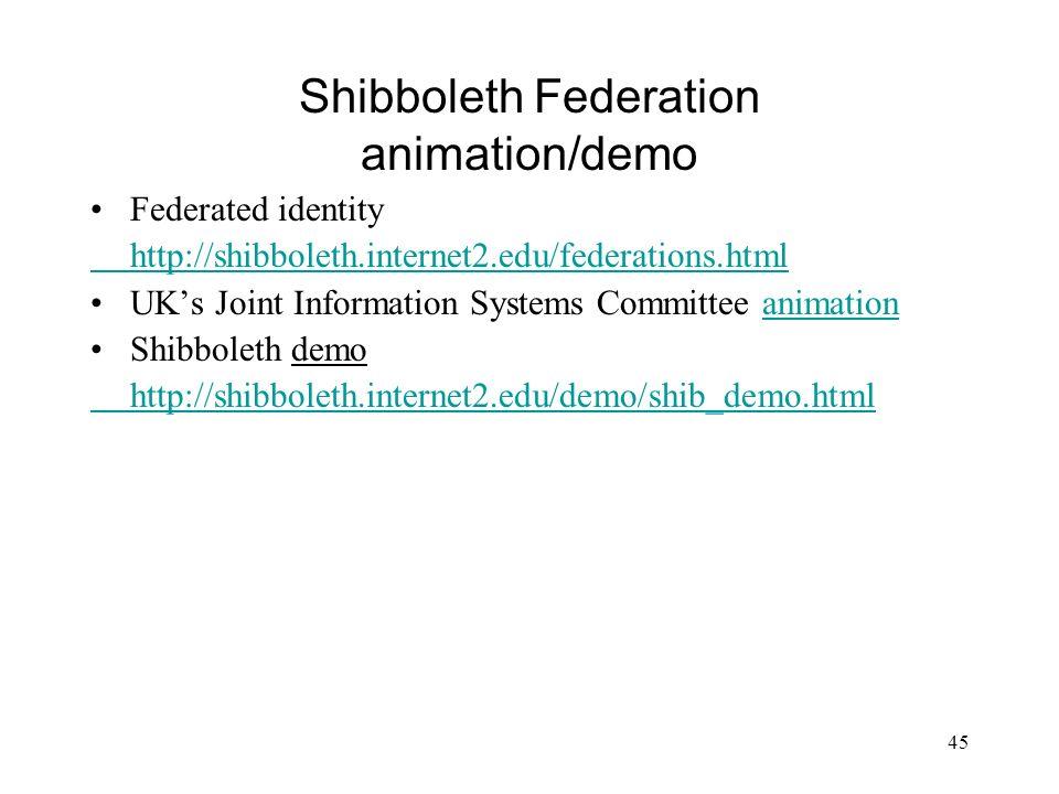 Shibboleth Federation animation/demo