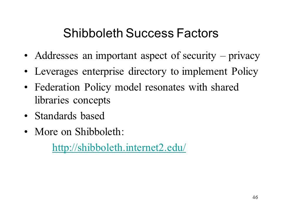 Shibboleth Success Factors