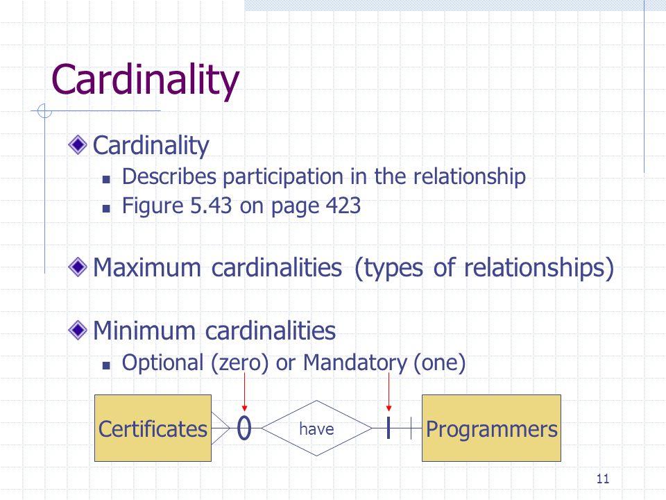 Cardinality Cardinality Maximum cardinalities (types of relationships)