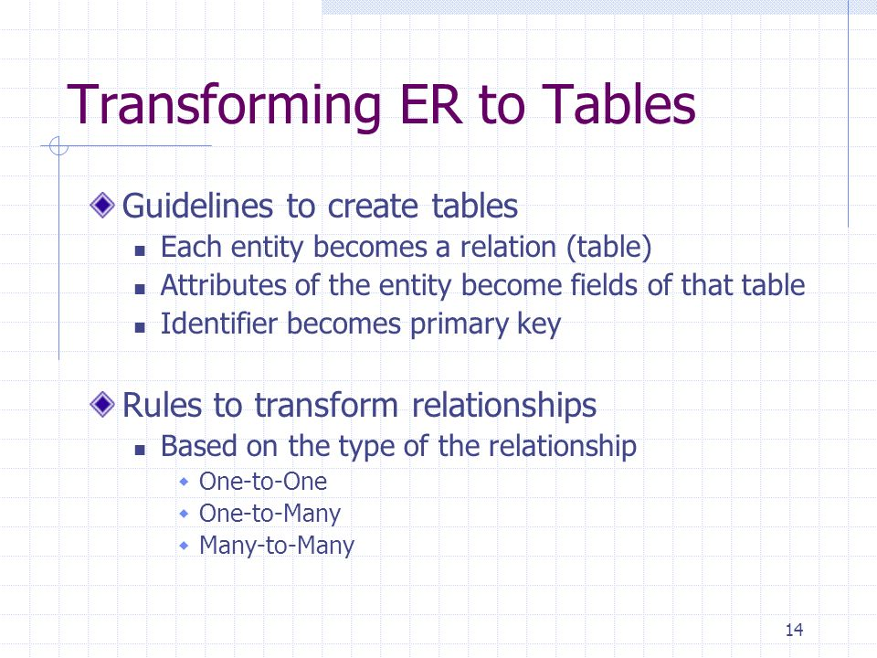 Transforming ER to Tables