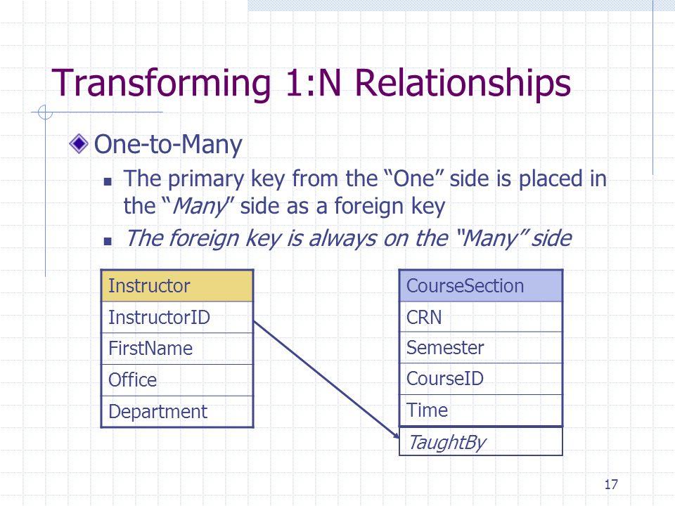 Transforming 1:N Relationships