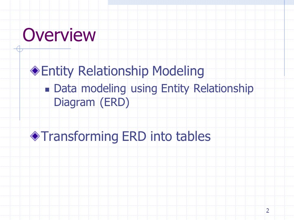 Overview Entity Relationship Modeling Transforming ERD into tables