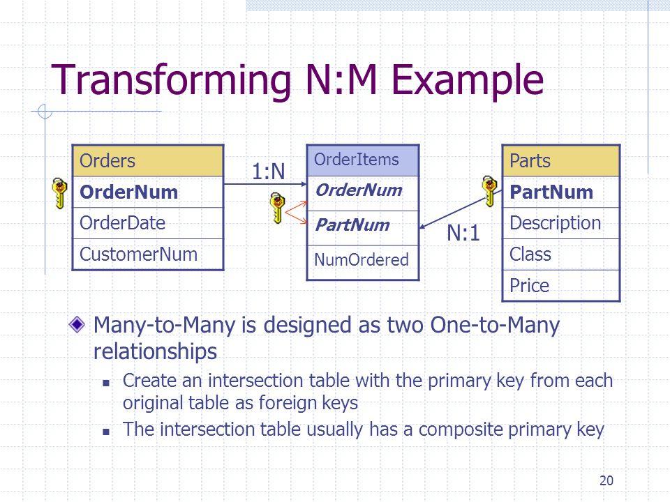 Transforming N:M Example