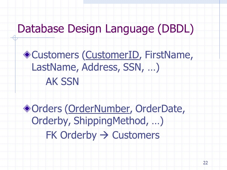 Database Design Language (DBDL)