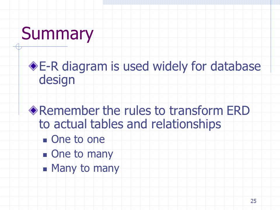 Summary E-R diagram is used widely for database design